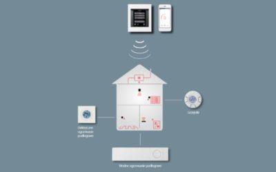 Sprawdź opinie na temat systemu Danfoss Link
